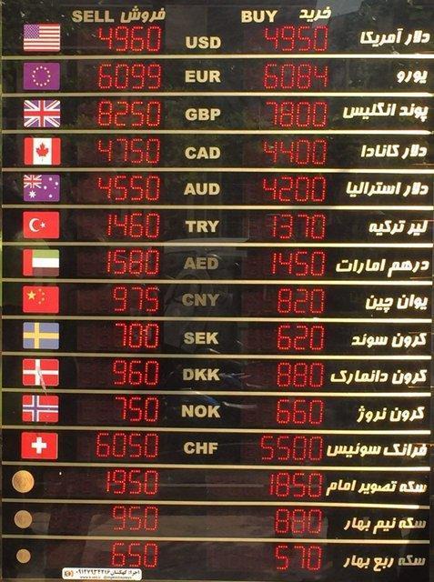 بازار متشکل ارزی پنج شنبه ها تعطیل شد